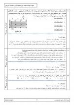بانک سوالات مبحث دوازدهم با پاسخنامه تشریحی-1